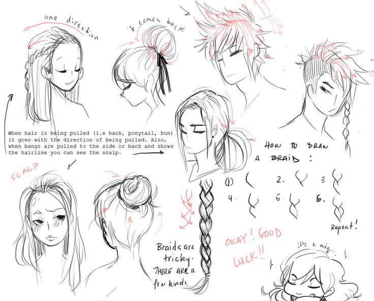 Hair Style References: Helpfulharrie: Source: Shark-bomb Hair Tutorial