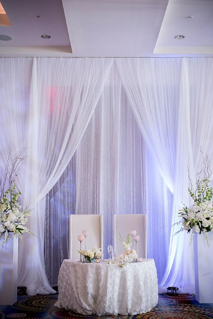 Ideas para decorar la mesa de los novios en el banquete de for Mesas de bodas decoradas