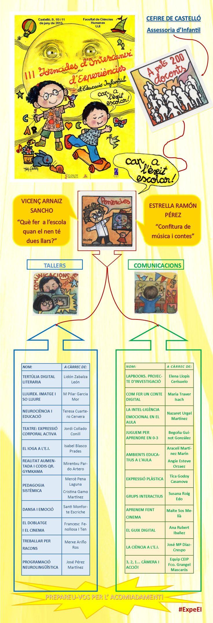 """Infografia amb informació de les """"III Jornades d'Intercanvi d'experiències d'Educació Infantil"""" que es celebraran a Castelló a juny de 2015. #ExpeEI"""