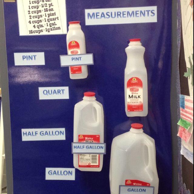 visual measurements examples on displau