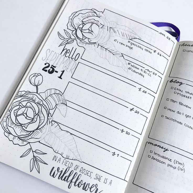 Floral Bullet Journal Layout