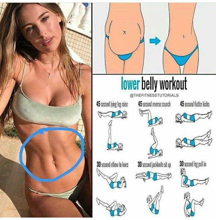 Belly workout – #Belly #Workout