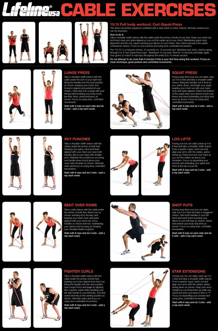 Great cable exercises from Lifeline USA | Cables | Pinterest | Workout, Resistance band ...