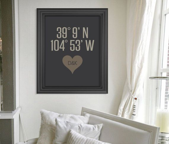 A Custom Latitude and Longitude Print for your new home! Great for a Christmas gift, housewarming present, birthday, and many more! Such a cute way to remember a special place!