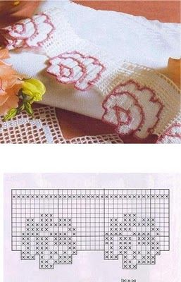 Filet Crochet Roses edging