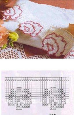 Filet Crochet Roses edging