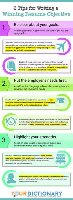 The 25+ best Examples of objectives ideas on Pinterest Work - work objectives examples