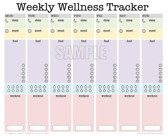 Weekly Wellness Tracker  - EDITABLE - workout planner, sleep log, food diary, activity tracker, mood tracker  - INSTANT DOWNLOAD