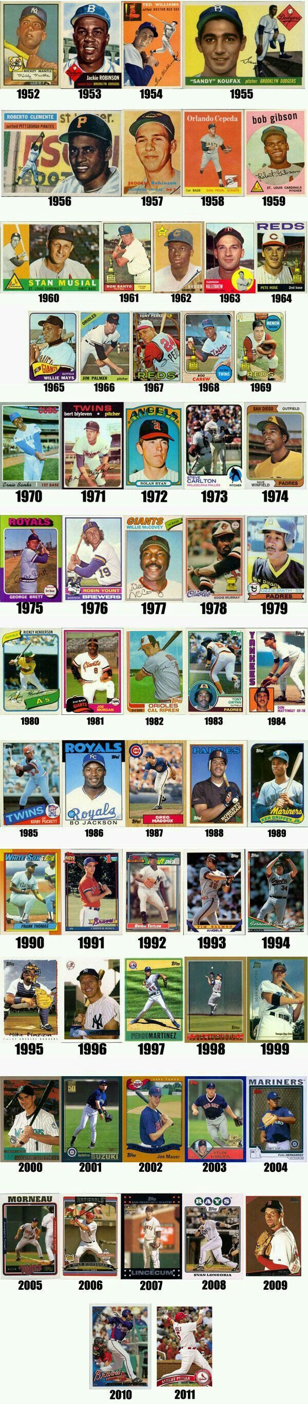 Baseball cards throughout the years
