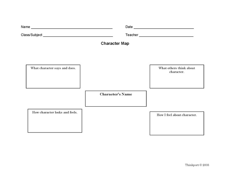 Graphics Organizer: Character Map Provides A Guideline To Detail Information About The Main