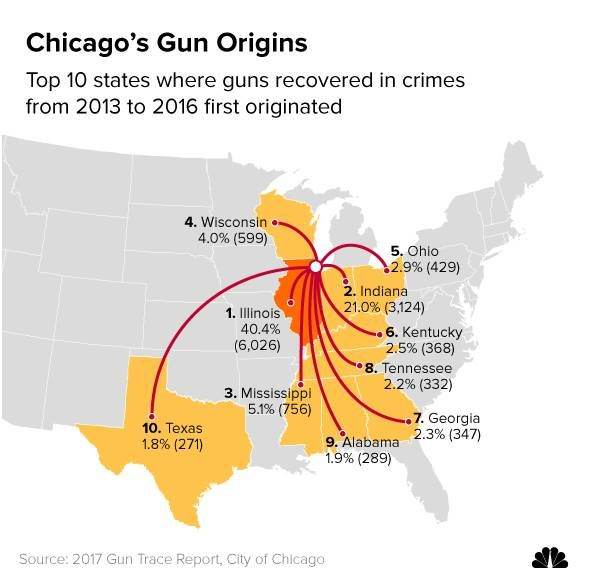 Best Guns Images On   Gun Control Firearms And Gun