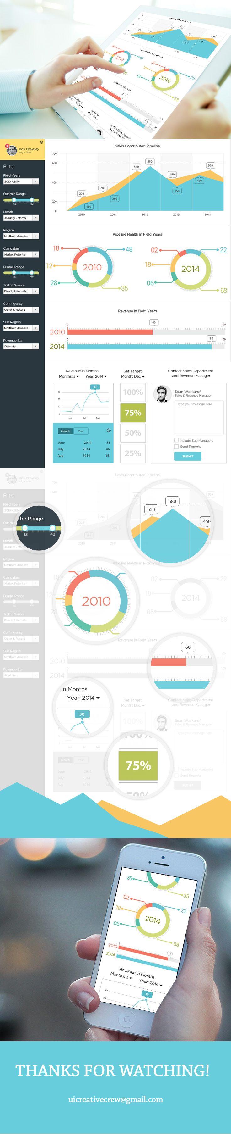 ui design, creative, clean, unique, user interface, website, homepage, inspiration, dashboard, UI, UX, webdesign, simple, minimal, responsive, flat, interface design, Sales app, ui, user interface, iphone, dashboard, ios7, ios8, app, mobile app