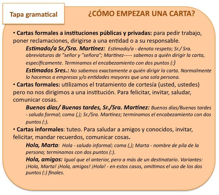 Cómo empezar una carta en español