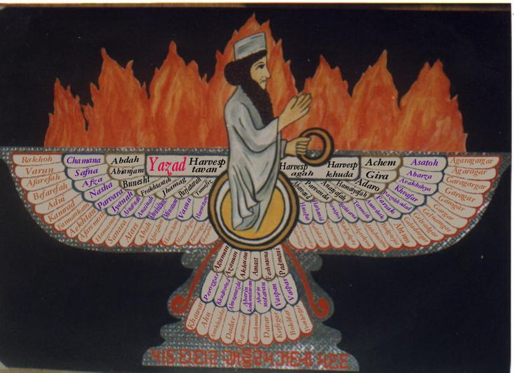 zoroastrianism top ten truths Moral guidance for today's world dealing with orphans, fairness, justice, fulfilling god's covenant, and walking on god's path, first five commandments are part of god's rulebook guiding us through today's world, a review of what are the ten commandments and.