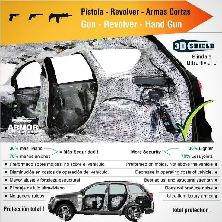 Blindaje ultra-liviano contra armas cortas 3D-Shield | Ultra-light armor for any kind of vehicles.   #armor #proteccion #bogota #blindajes #colombia  Contact: (+51) 1 360 71 66  www.armorinternational.com