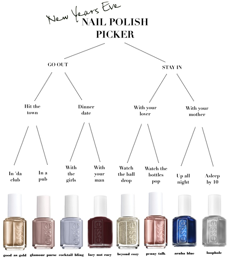 Pick your New Years Eve Nail Polish with The CHICago Life Blog
