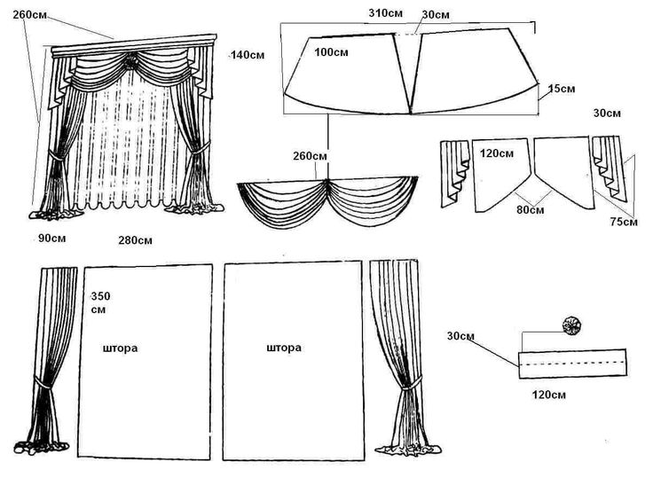 cortinas on Pinterest | Curtains, Valances and Curtain Patterns
