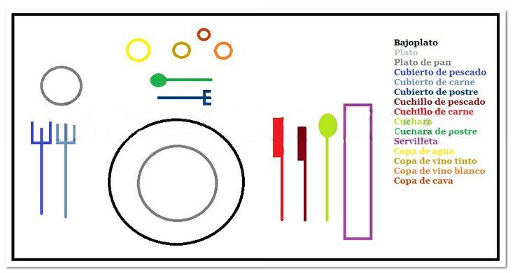 89 best nuestros post images on pinterest home ideas - Como adornar una mesa para navidad ...