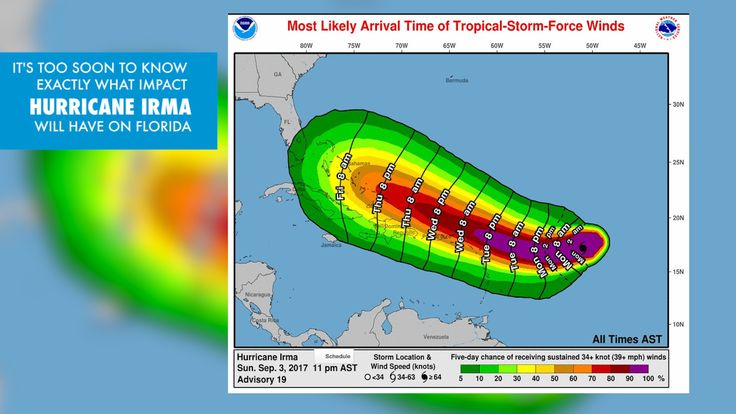 Hurricane Irma strengthens to Category 4; Florida now under a state of emergency as state in storm's forecast cone