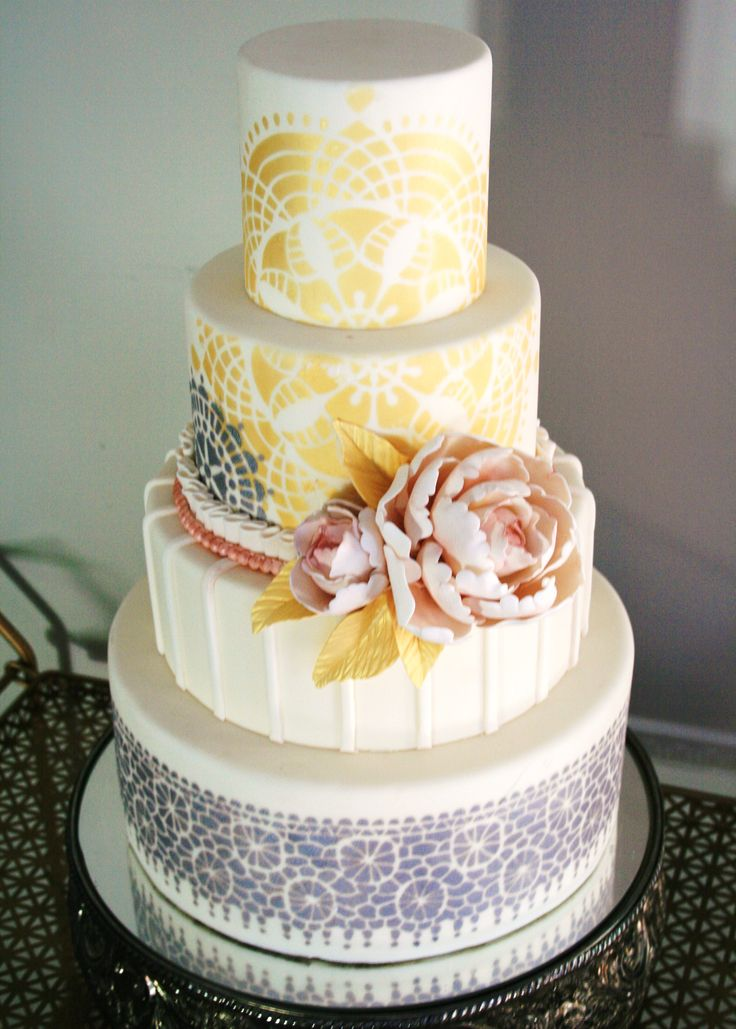 Birthday Cakes Chattanooga Tennessee
