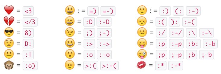 Slack Emoji Cake On Face