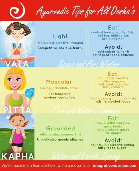 Ayurveda - Eat for your body type (dosha). Do the TEST and find out your body type. Find general guidelines for all three Doshas: Vata, Pitta, Kapha: http://www.foodpyramid.com/ayurveda/