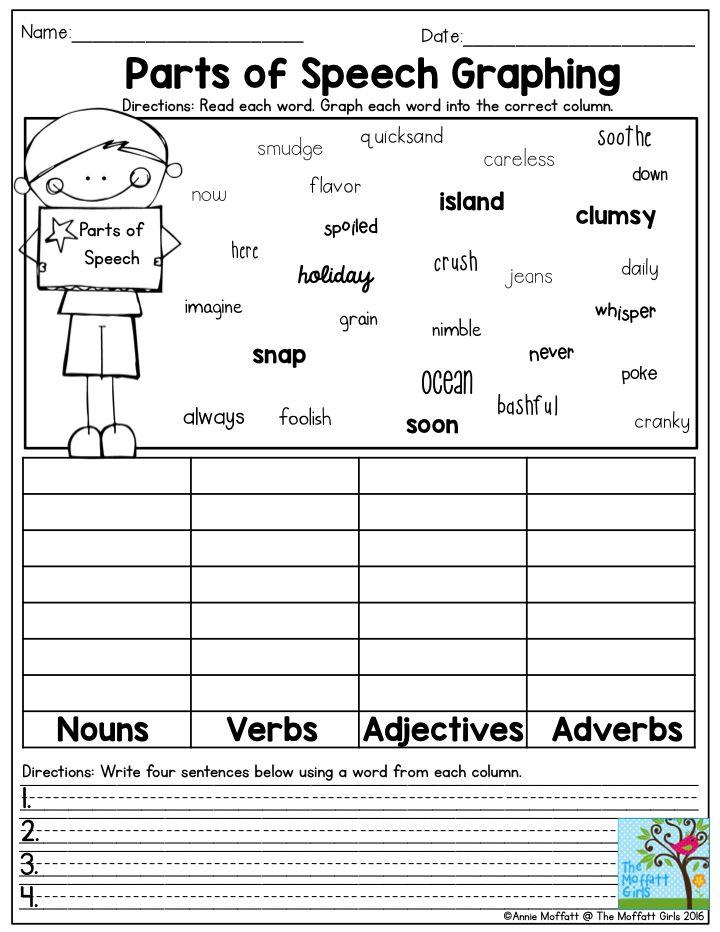 25 Best Ideas About Adverbs On Pinterest Teaching