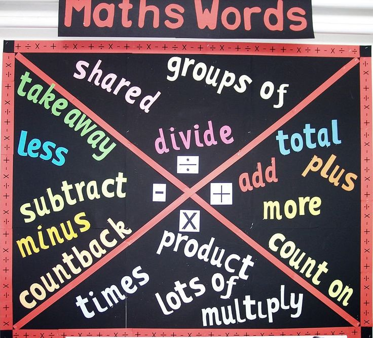 Maths for kids - Maths Words