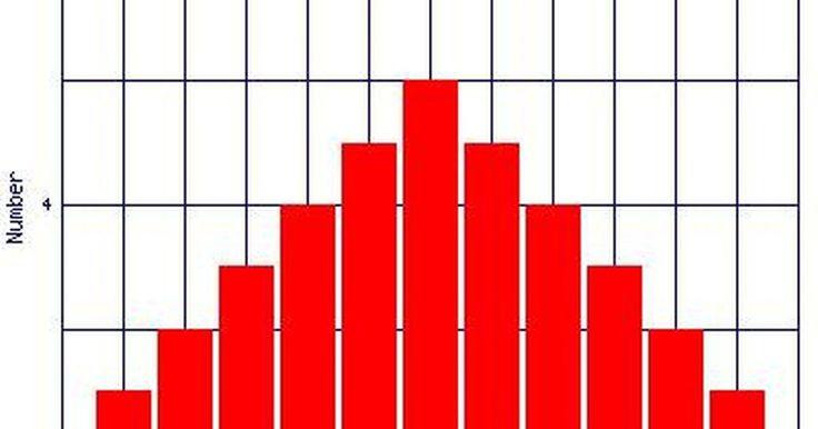 Cómo construir un histograma. Un histograma es un recurso eficaz para visualizar los datos de las mediciones de forma gráfica y ayuda a entender mejor la distribución de los datos. Un histograma se construye registrando la escala de las mediciones individuales (altura, peso, cociente intelectual, calificaciones de exámenes, etc.) en el eje horizontal del gráfico y la escala ...