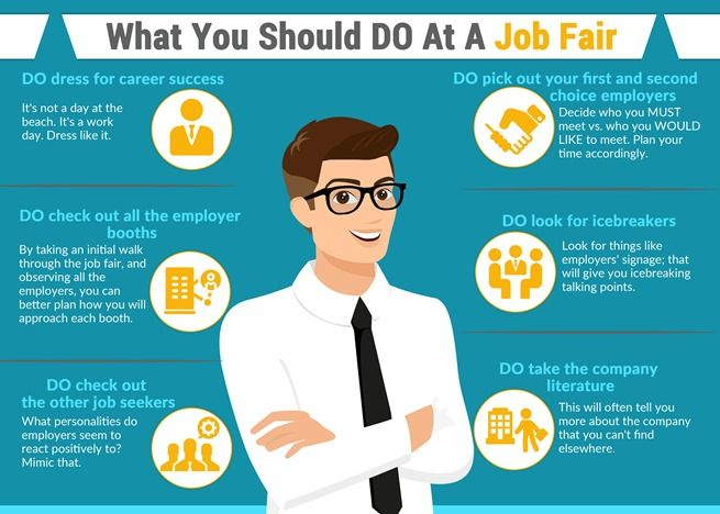 25+ best ideas about Job fair on Pinterest | Four seasons ...