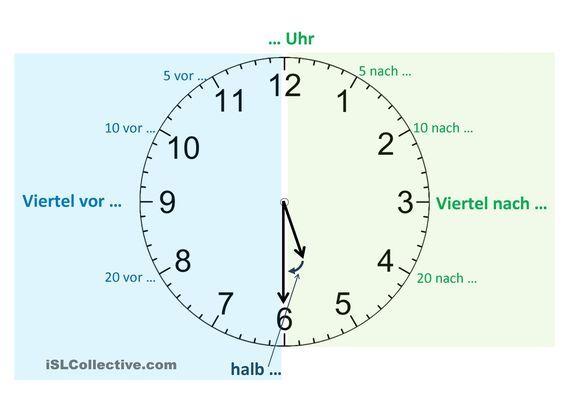 Die Uhrzeit                                                                                                                                                                                 Mehr