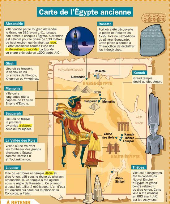 Carte de l'Egypte ancienne