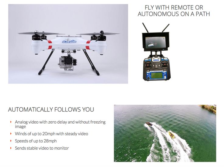 76 best images about emergent drones on pinterest aerial for Drone surf fishing