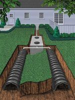Install a Septic Tank and Field Line Sewer System
