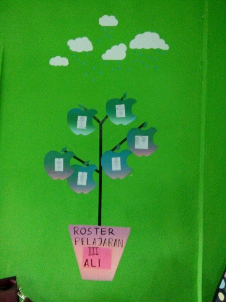 dekorasi kelas