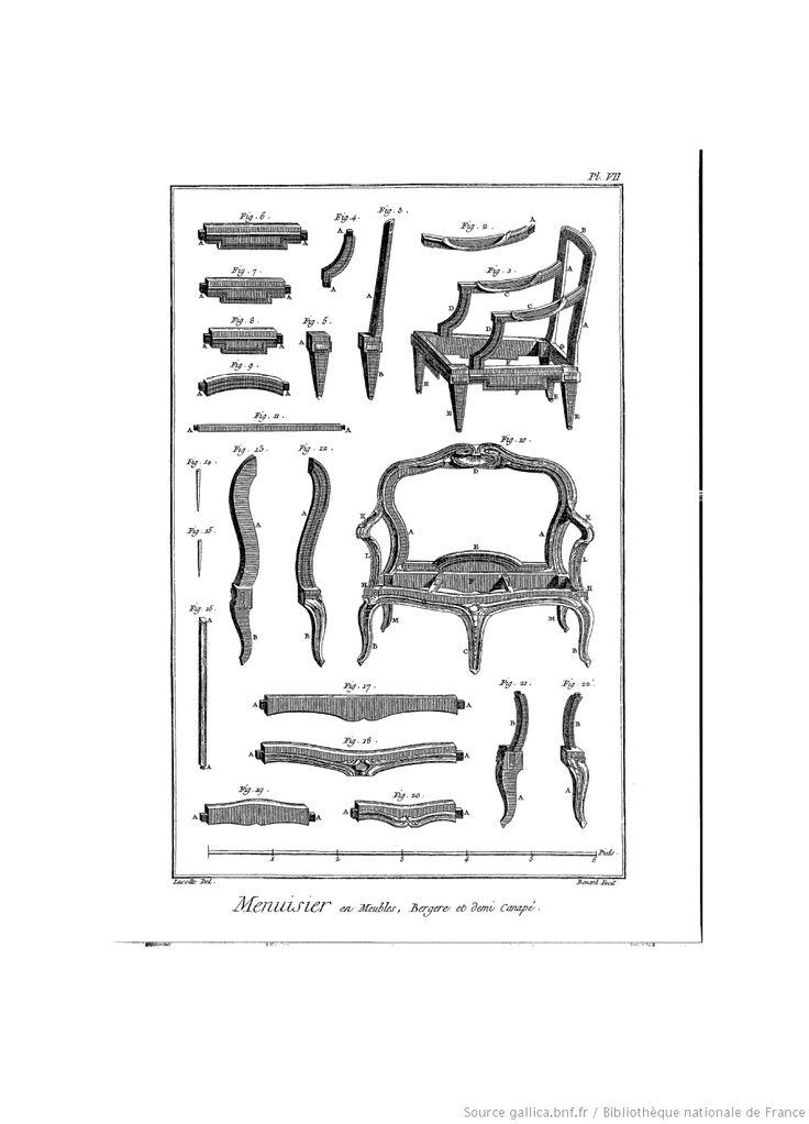 L'Encyclopédie. [8], Ebéniste, meubles et voitures : [recueil de planches sur les sciences, les arts libéraux et les arts méchaniques] ([Reprod. en fac-sim.]) / Diderot et d'Alembert