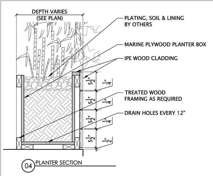 Image Result For Wooden Planter Box Detail Space