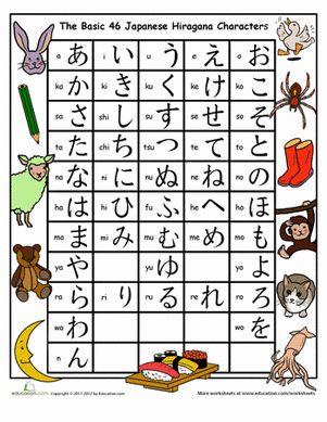 hiragana chart hiragana chart and worksheets. Black Bedroom Furniture Sets. Home Design Ideas