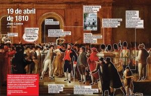 19 de abril de 1810_descrito