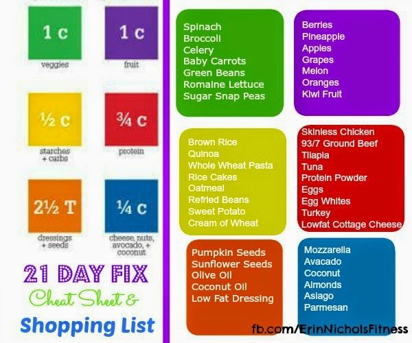 21 Day Fix Shopping List and Cheat Sheet