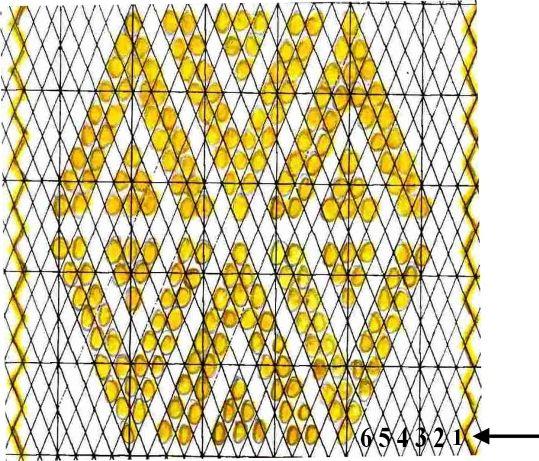 TUTORIAL – Disenos con trama suplementaria. Para tejer bandas decoradas con patrones hechos con una trama suplementaria, yo empiezo con una urdimbre preparada para un tejido faz de urdimbre p…