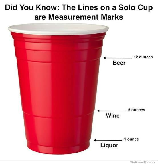 RED SOLO CUP AS A BEER, LIQUOR, WINE MEASURING CUP!