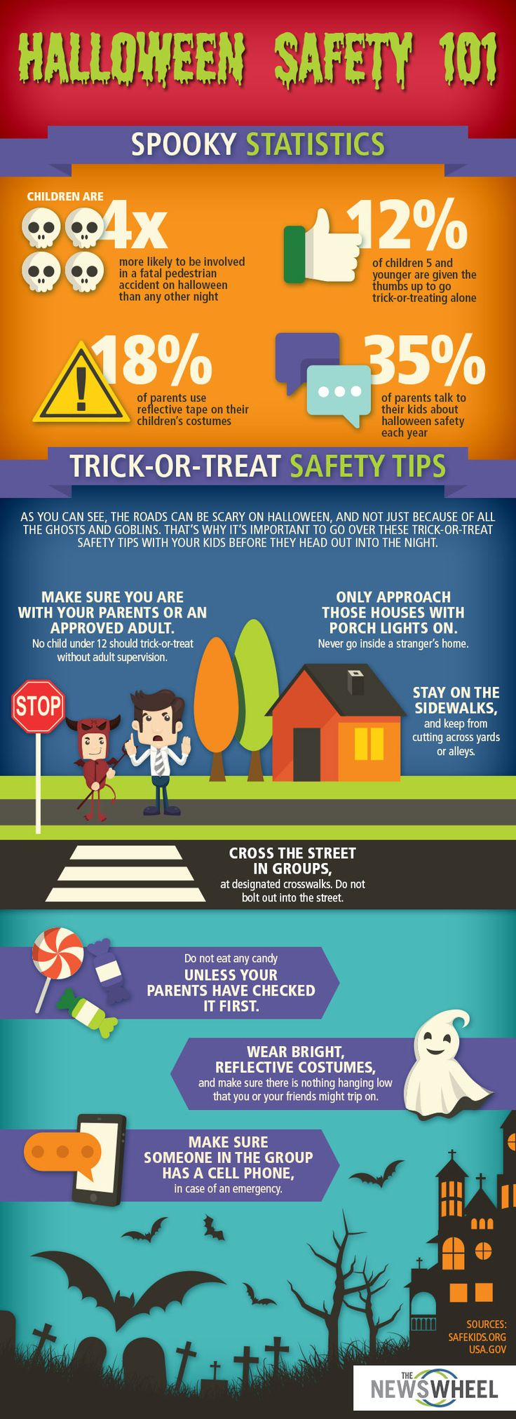 TrickorTreat Safety Infographic Keep Your Night Spooky