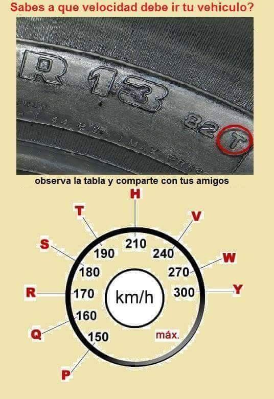 Sabes a que velocidad debe ir su vehículo?