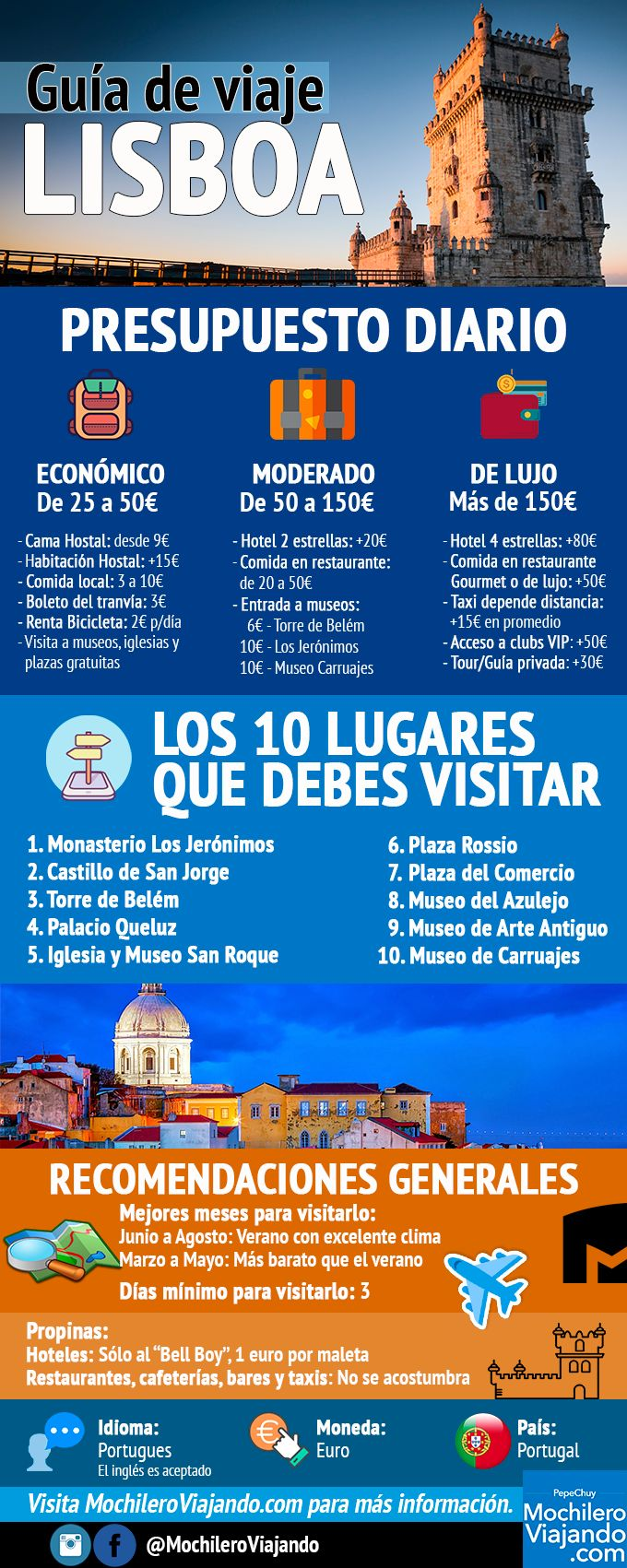 En esta Infografía con la Guía de Viaje a Lisboa, encontrarás todo lo que necesitas saber para organizar tu visita: presupuesto, lugares que debes visitar, propinas, transporte y mucho más, todo en una sola imagen. #mochilero #viajero #lisboa #portugal #lisbon #europa #viaje #GuiaDeViaje #torrebelem #travel #travelblog #travelblogger #viajarsolo #monasterio #castillo #palacio #museo #iglesia #traveltips #infografía #europe #palacioqueluz #museodelazulejo #lujo #luxury #travelingeurope