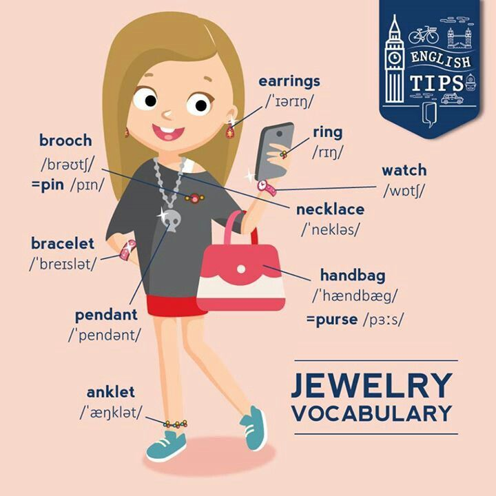 Jewelry Vocabulary
