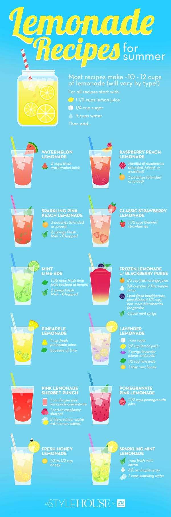 Here are 12 to die for lemonade recipes to try this summer, courtesy of The Style House!