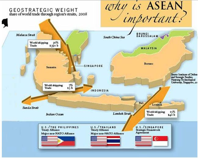 importance of asean The asean free trade area (afta)  the group's significance and importance was strengthened by the asian financial crisis in response to the crisis,.