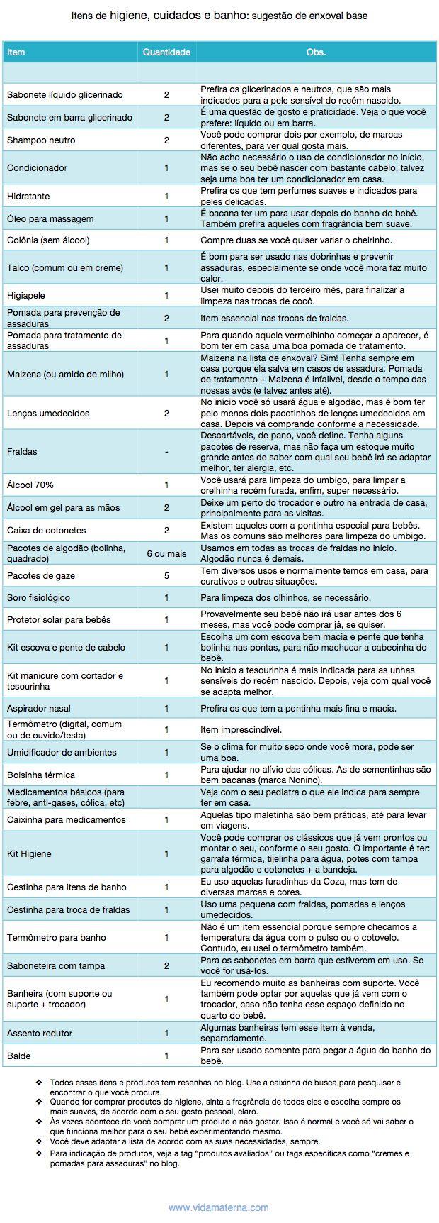 Lista Enxoval - Itens de higiene, cuidados e banho