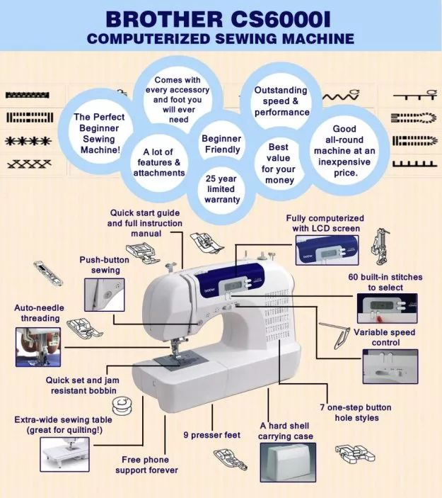40 Best Brother CS 40i Sewing Images On Pinterest Brother Sewing Fascinating Sewing Machine Brother Cs6000i
